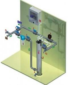 echipament UV Industrial